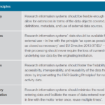 Science Europe Position Statement on Research Information Systems